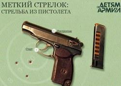 Стрельба из пистолета Макарова